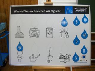 Wasserschule-Magnettafeln 022